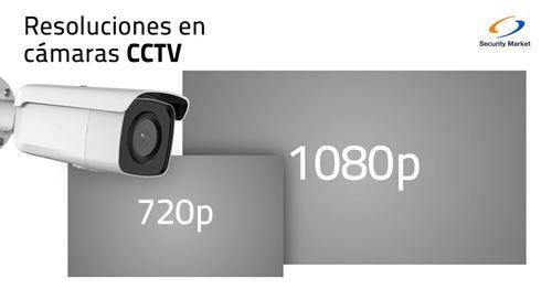Resoluciones en Cámaras CCTV - 720p vs 1080p